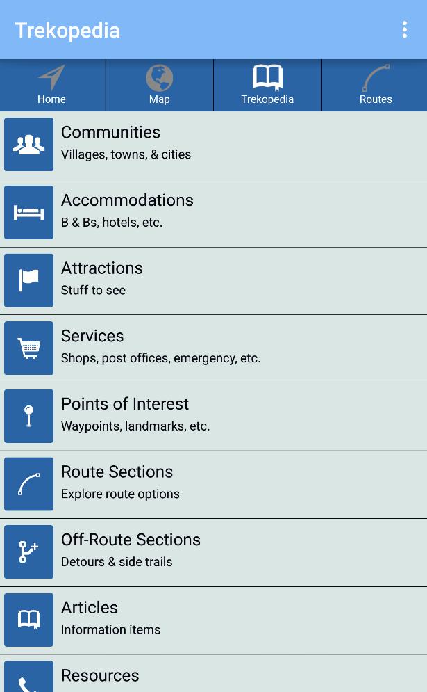 Cotswold Way Trekopedia Categories